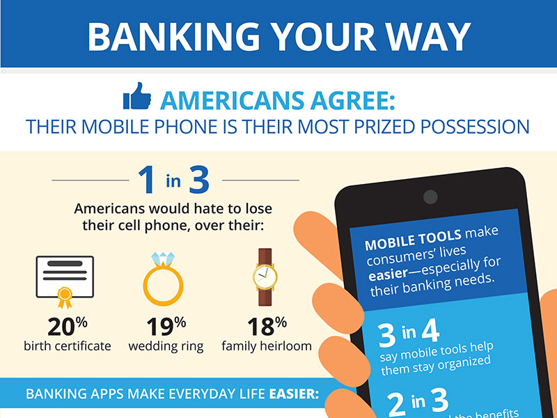 Banking Your Way